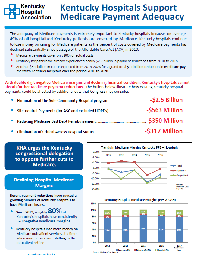 Medicare Payment Adequacy Cover